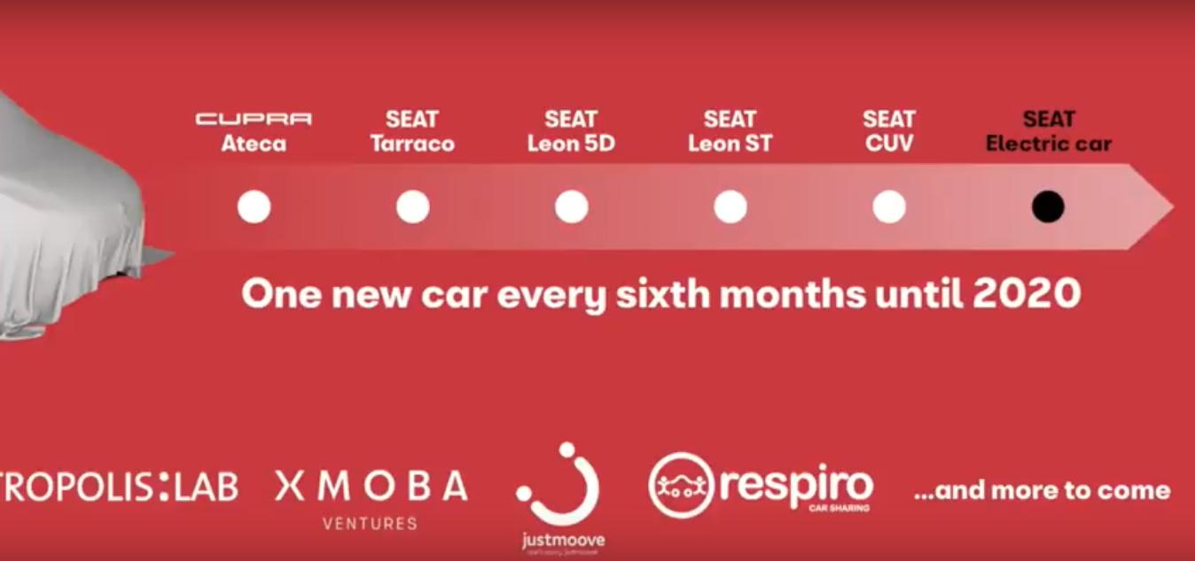 SEAT lanzará un coche nuevo cada seis meses hasta el 2020