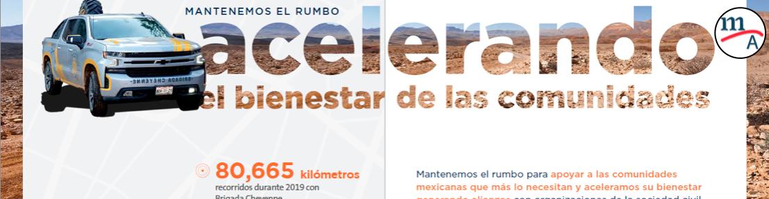 Informe de Responsabilidad Social 2019 de General Motors México