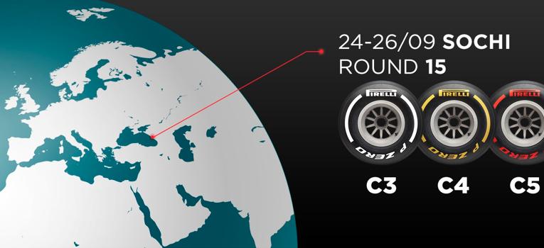 Los compuestos más suaves para Rusia GP